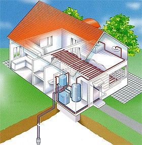 Connaissez-vous la géothermie?